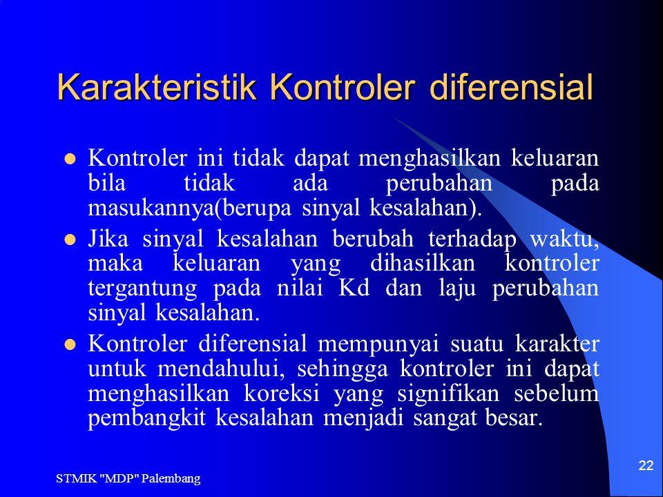 Karakteristik Kontroler diferensial