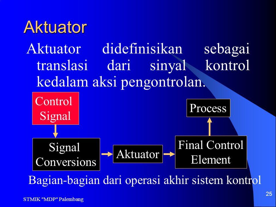 Bagian-bagian dari operasi akhir sistem kontrol