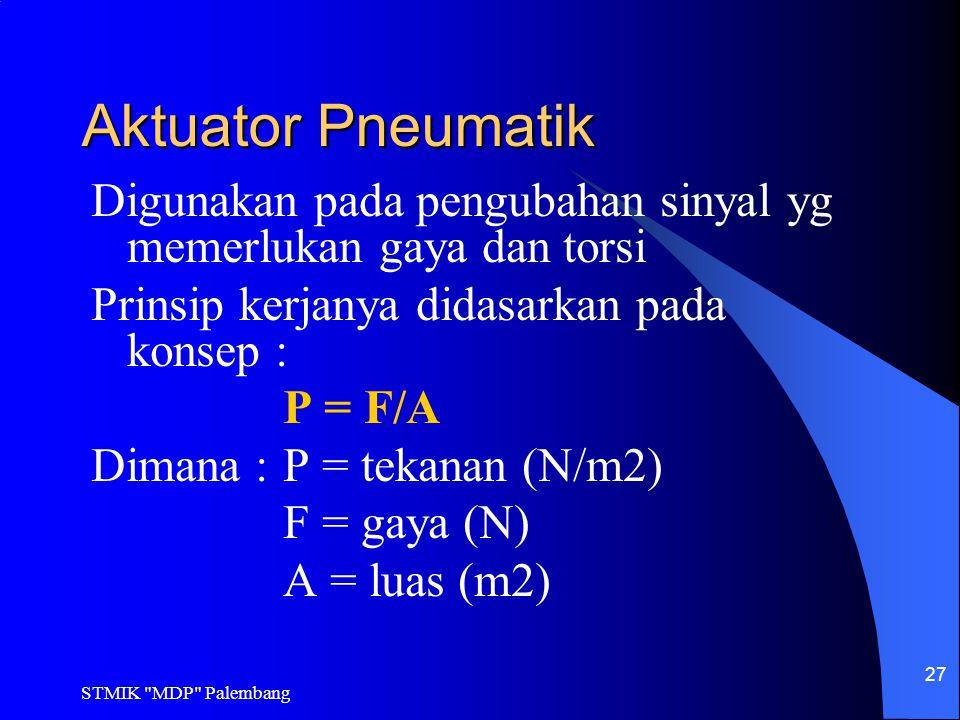 Aktuator Pneumatik Digunakan pada pengubahan sinyal yg memerlukan gaya dan torsi. Prinsip kerjanya didasarkan pada konsep :
