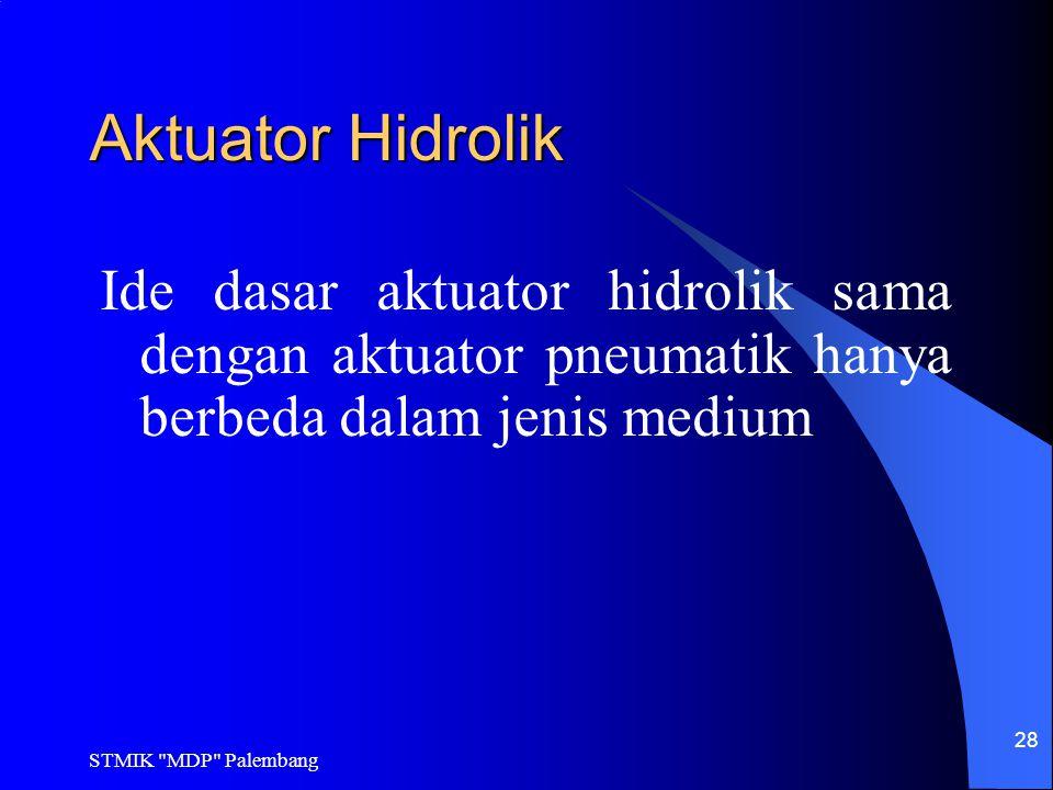 Aktuator Hidrolik Ide dasar aktuator hidrolik sama dengan aktuator pneumatik hanya berbeda dalam jenis medium.
