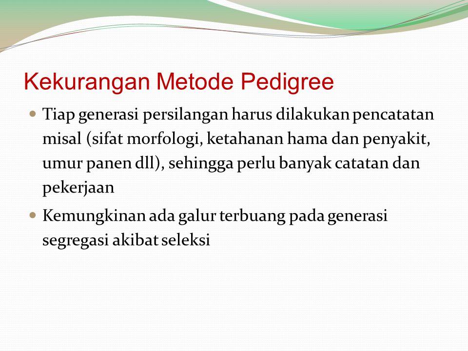 Kekurangan Metode Pedigree