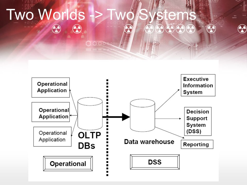 Two Worlds -> Two Systems