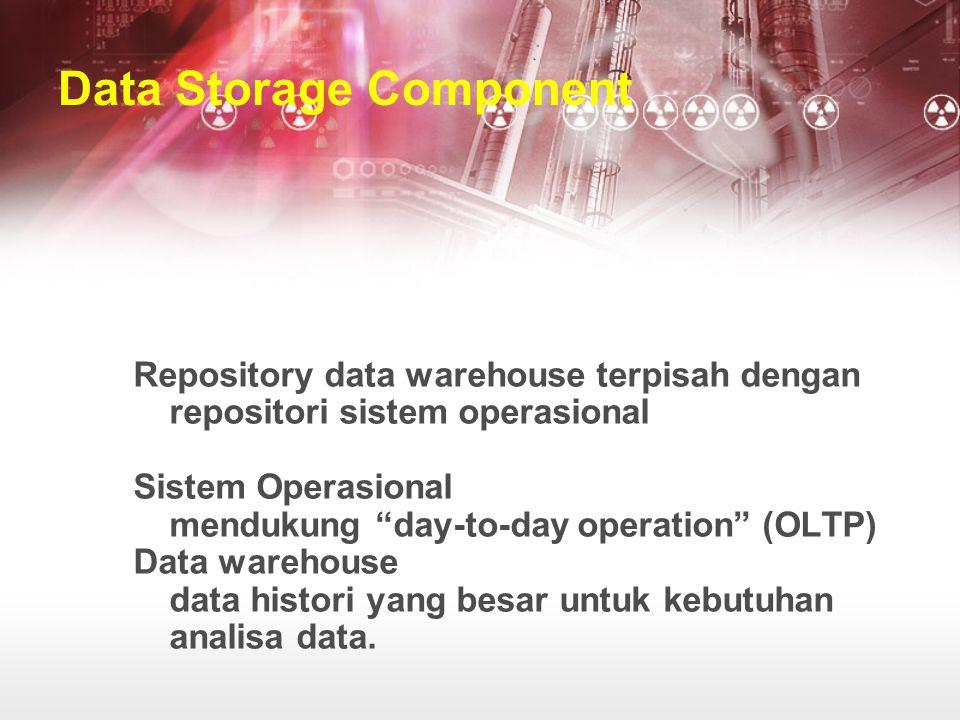Data Storage Component