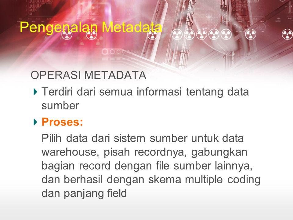 Pengenalan Metadata OPERASI METADATA