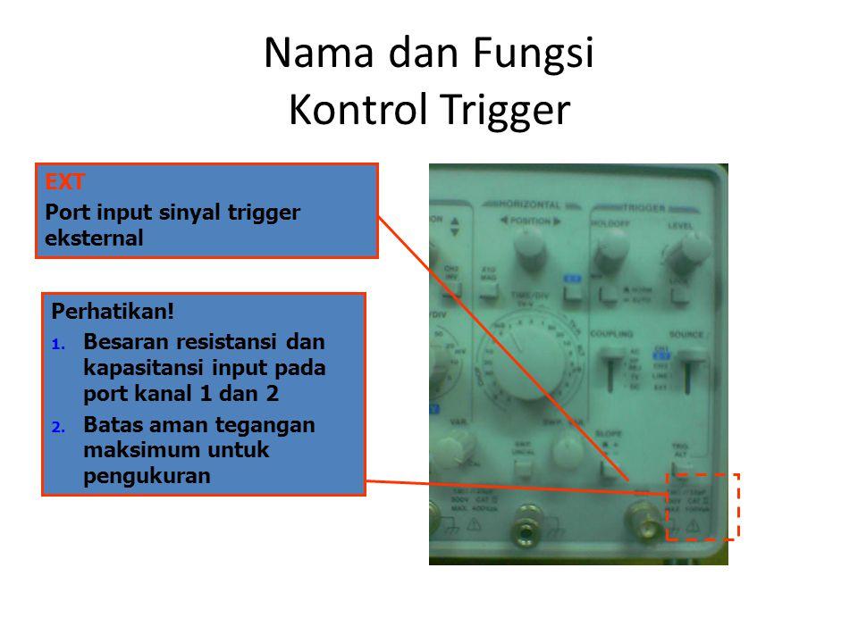 Nama dan Fungsi Kontrol Trigger