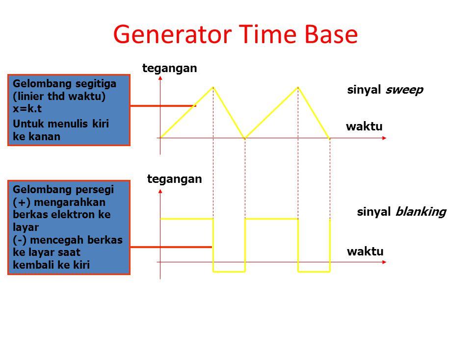 Generator Time Base tegangan sinyal sweep waktu tegangan
