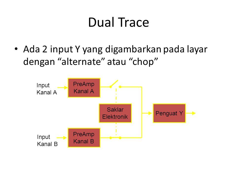 Dual Trace Ada 2 input Y yang digambarkan pada layar dengan alternate atau chop PreAmp. Kanal A.