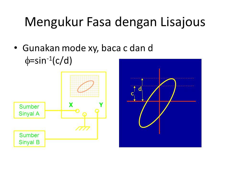 Mengukur Fasa dengan Lisajous