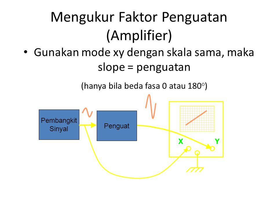 Mengukur Faktor Penguatan (Amplifier)