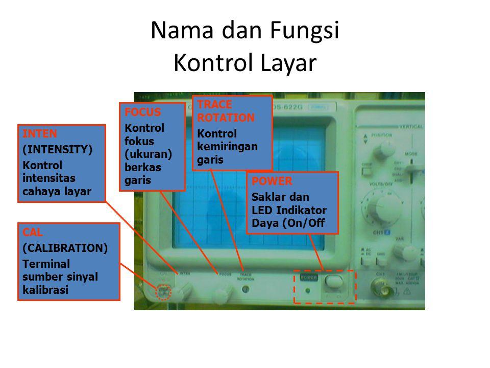 Nama dan Fungsi Kontrol Layar