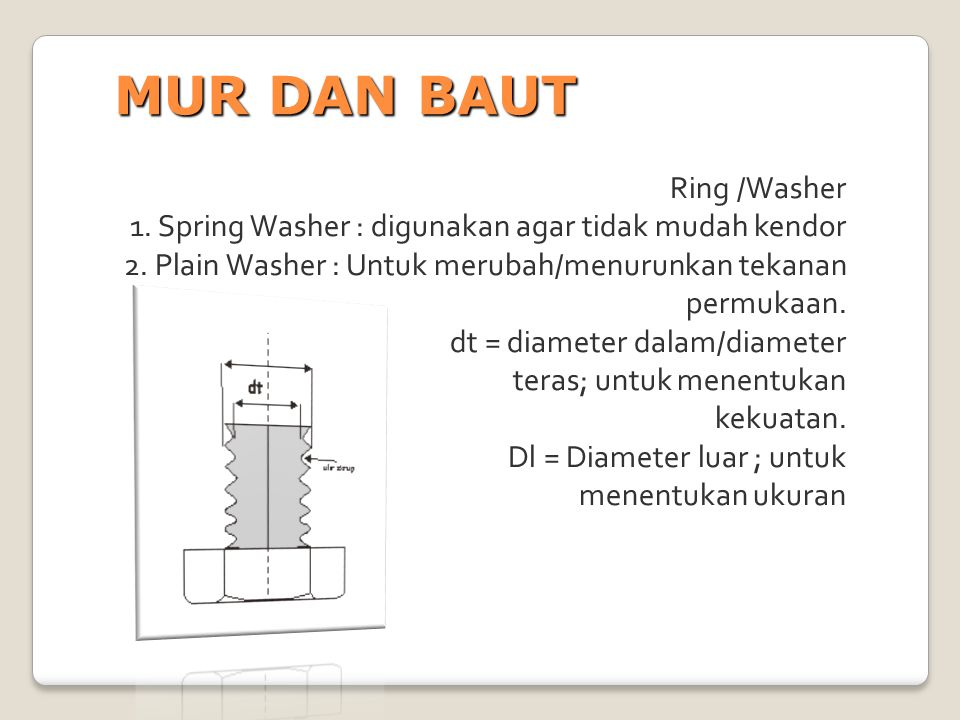 MUR DAN BAUT Ring /Washer