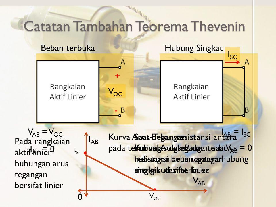 Catatan Tambahan Teorema Thevenin