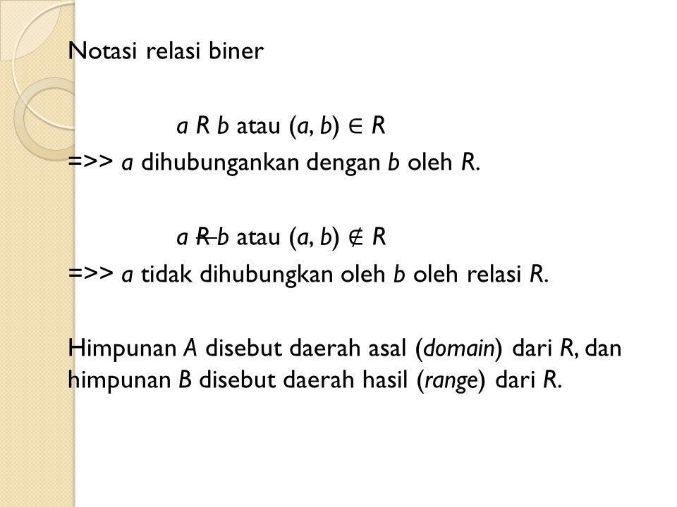 Notasi relasi biner a R b atau (a, b) ∈ R =>> a dihubungankan dengan b oleh R.