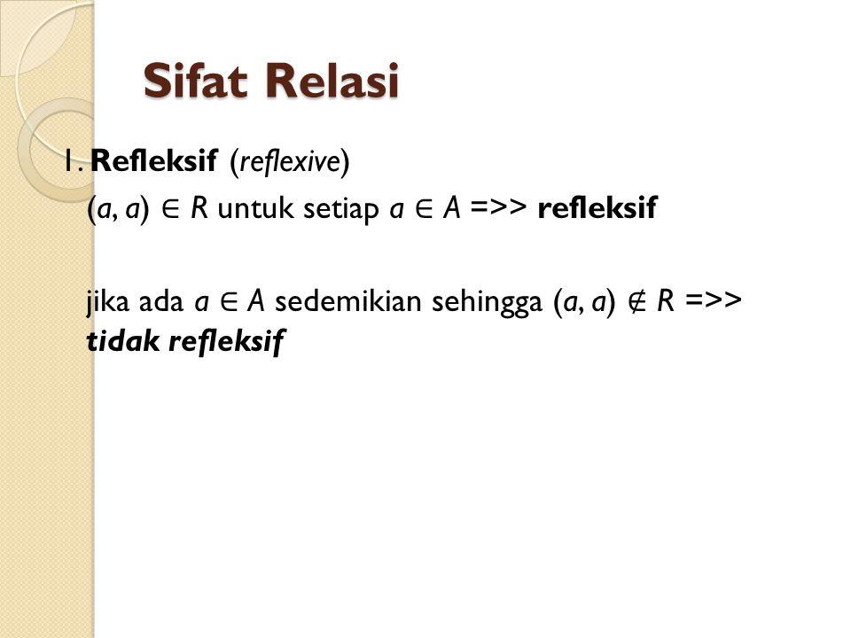 Sifat Relasi 1.