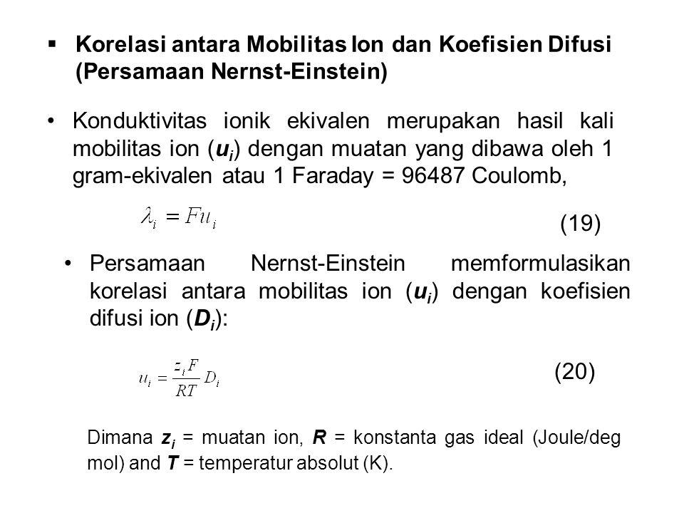 Korelasi antara Mobilitas Ion dan Koefisien Difusi (Persamaan Nernst-Einstein)
