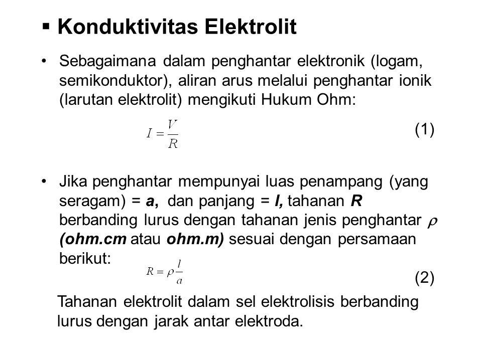 Konduktivitas Elektrolit