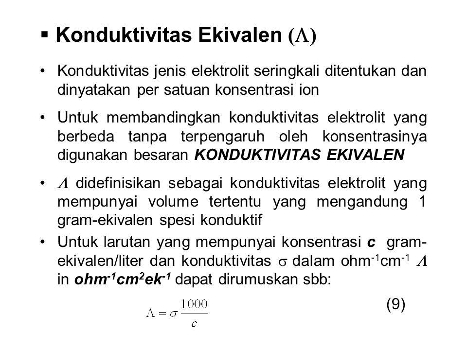 Konduktivitas Ekivalen ()