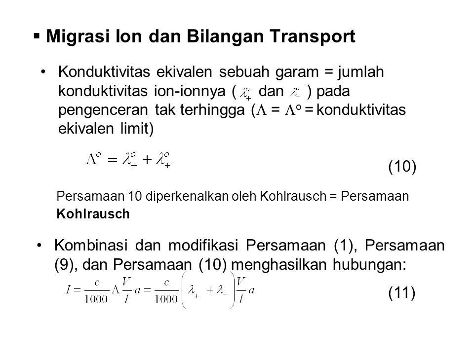 Migrasi Ion dan Bilangan Transport