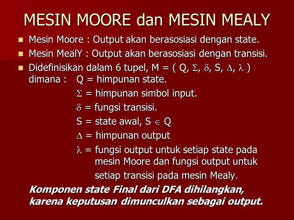 MESIN MOORE dan MESIN MEALY