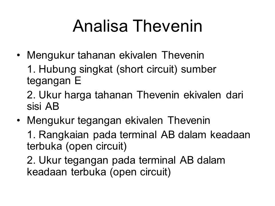 Analisa Thevenin Mengukur tahanan ekivalen Thevenin