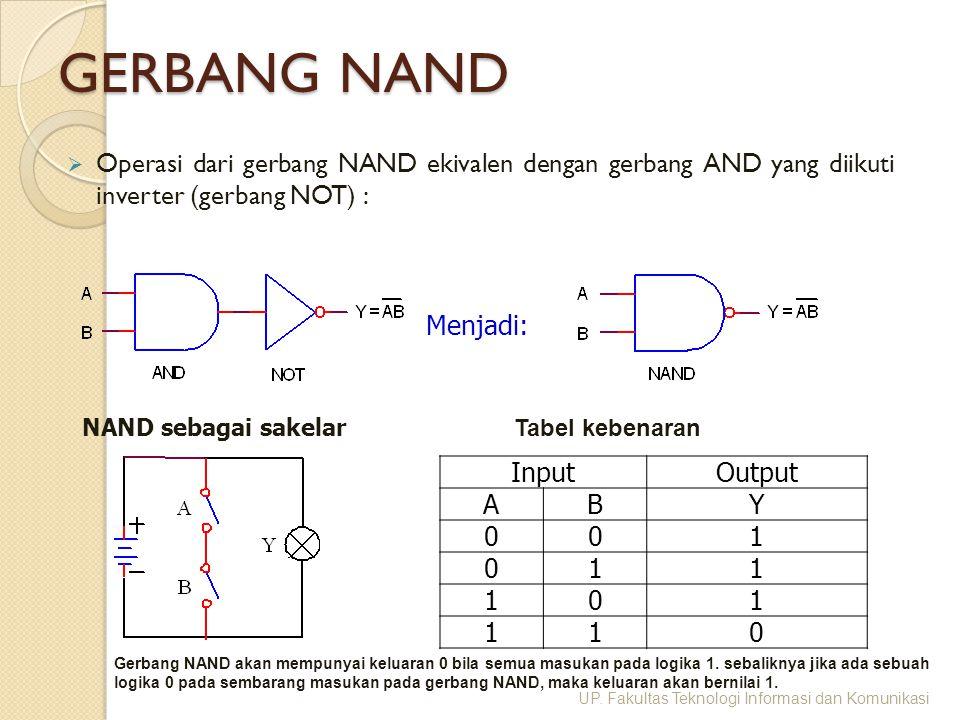 GERBANG NAND Operasi dari gerbang NAND ekivalen dengan gerbang AND yang diikuti inverter (gerbang NOT) :