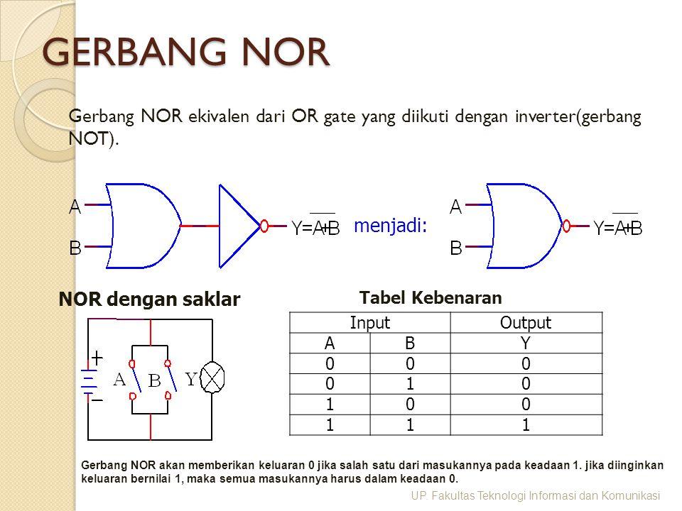 GERBANG NOR Gerbang NOR ekivalen dari OR gate yang diikuti dengan inverter(gerbang NOT). menjadi: