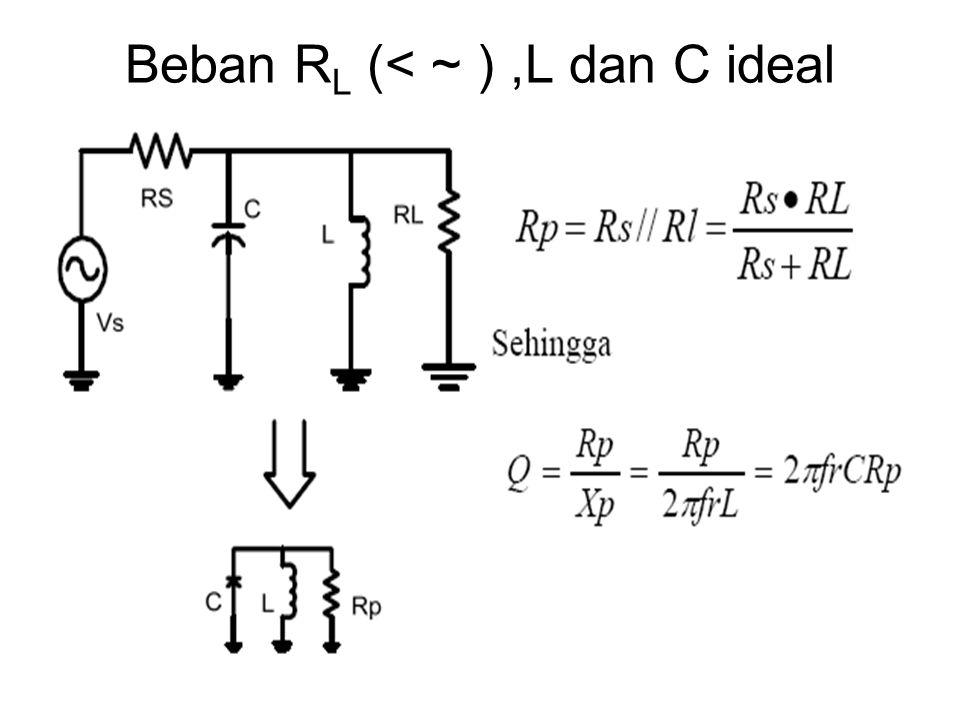 Beban RL (< ~ ) ,L dan C ideal
