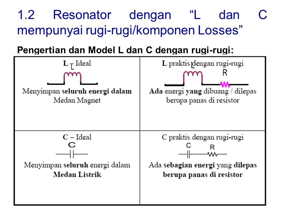 1.2 Resonator dengan L dan C mempunyai rugi-rugi/komponen Losses
