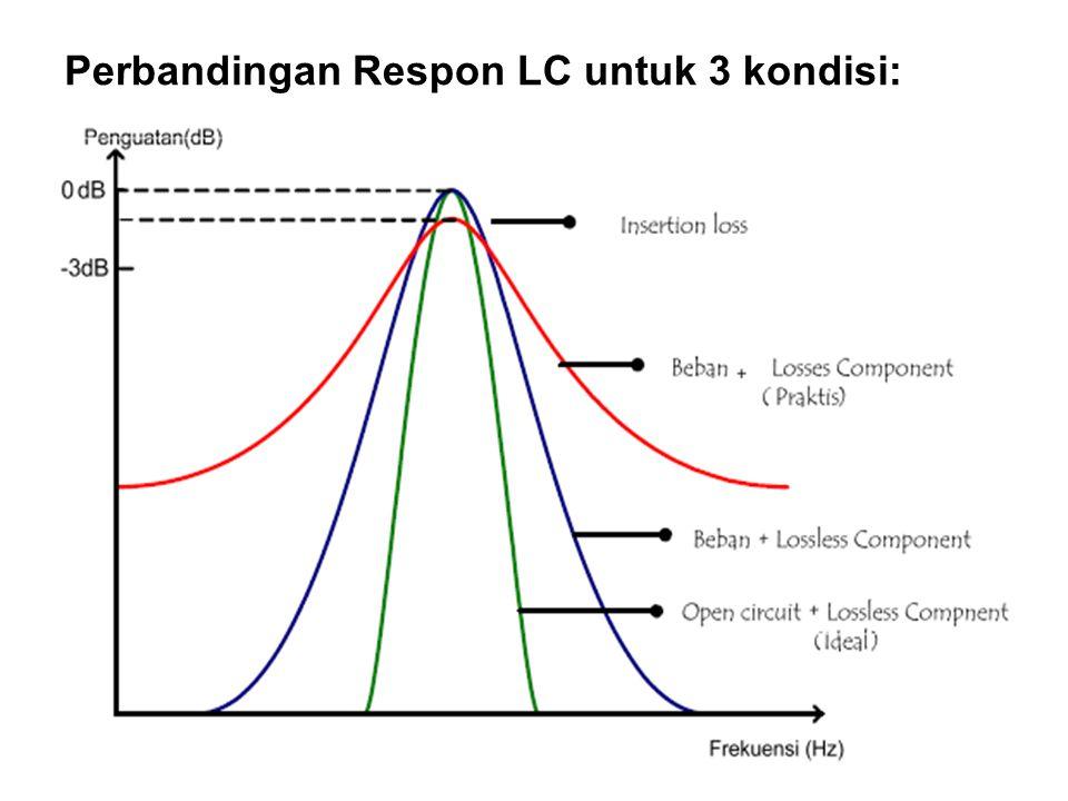Perbandingan Respon LC untuk 3 kondisi: