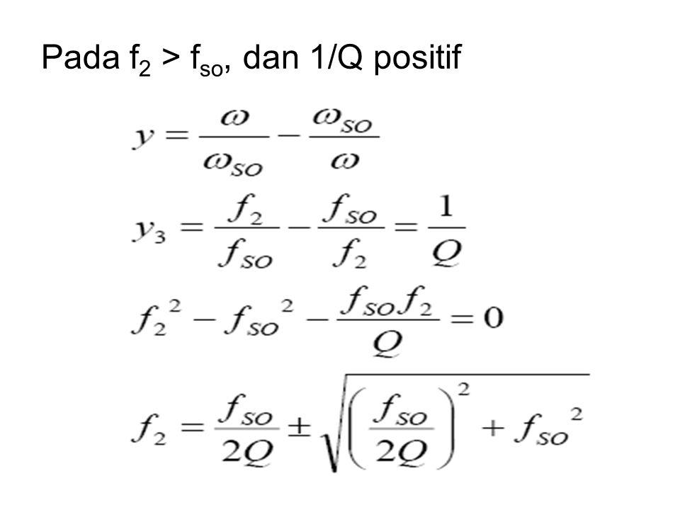 Pada f2 > fso, dan 1/Q positif