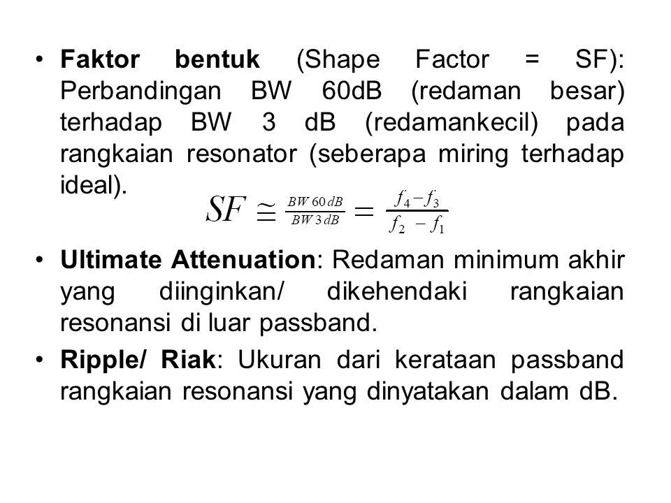 Faktor bentuk (Shape Factor = SF): Perbandingan BW 60dB (redaman besar) terhadap BW 3 dB (redamankecil) pada rangkaian resonator (seberapa miring terhadap ideal).