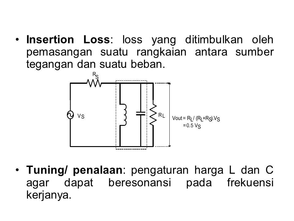 Insertion Loss: loss yang ditimbulkan oleh pemasangan suatu rangkaian antara sumber tegangan dan suatu beban.
