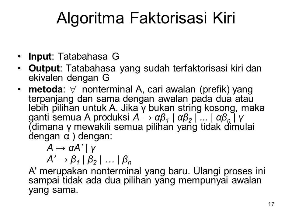Algoritma Faktorisasi Kiri