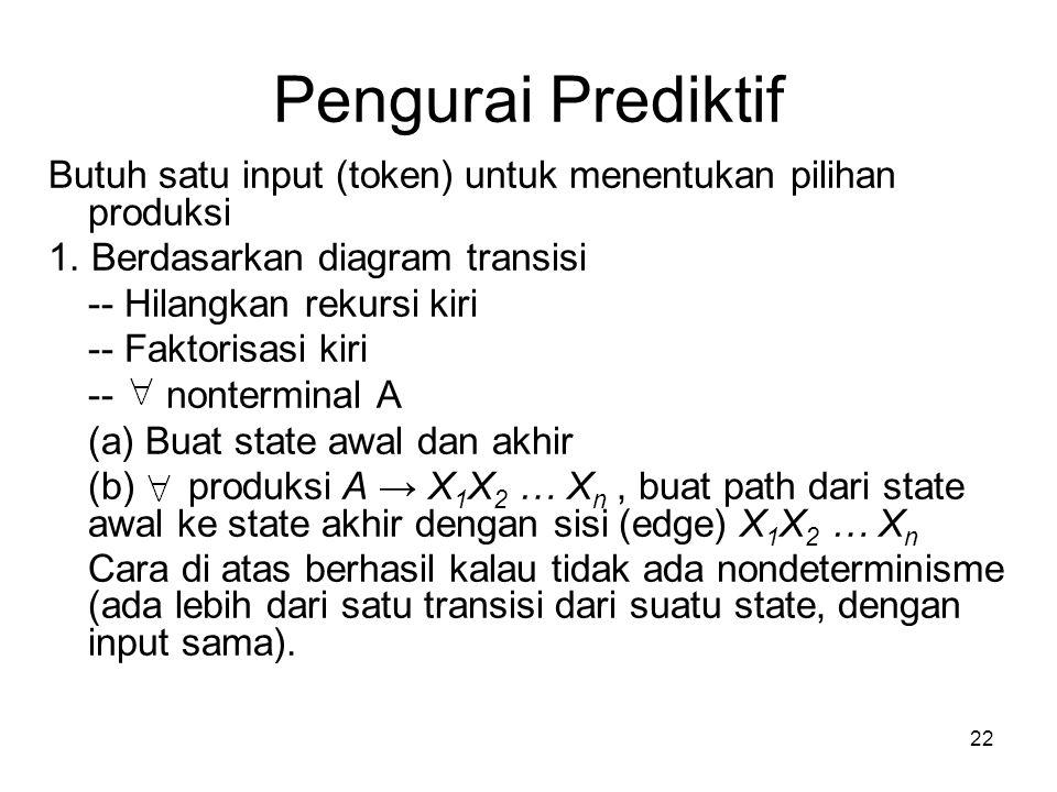 Pengurai Prediktif Butuh satu input (token) untuk menentukan pilihan produksi. 1. Berdasarkan diagram transisi.