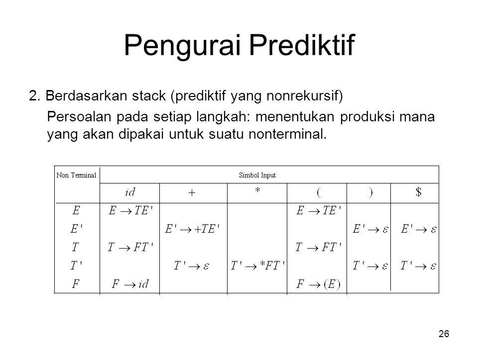 Pengurai Prediktif 2. Berdasarkan stack (prediktif yang nonrekursif)