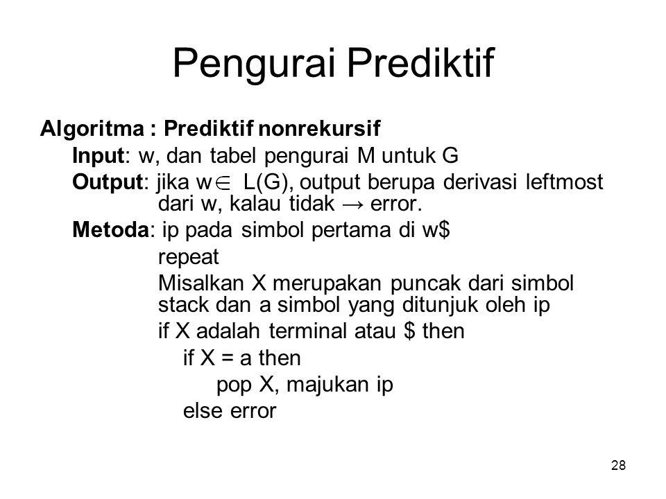 Pengurai Prediktif Algoritma : Prediktif nonrekursif
