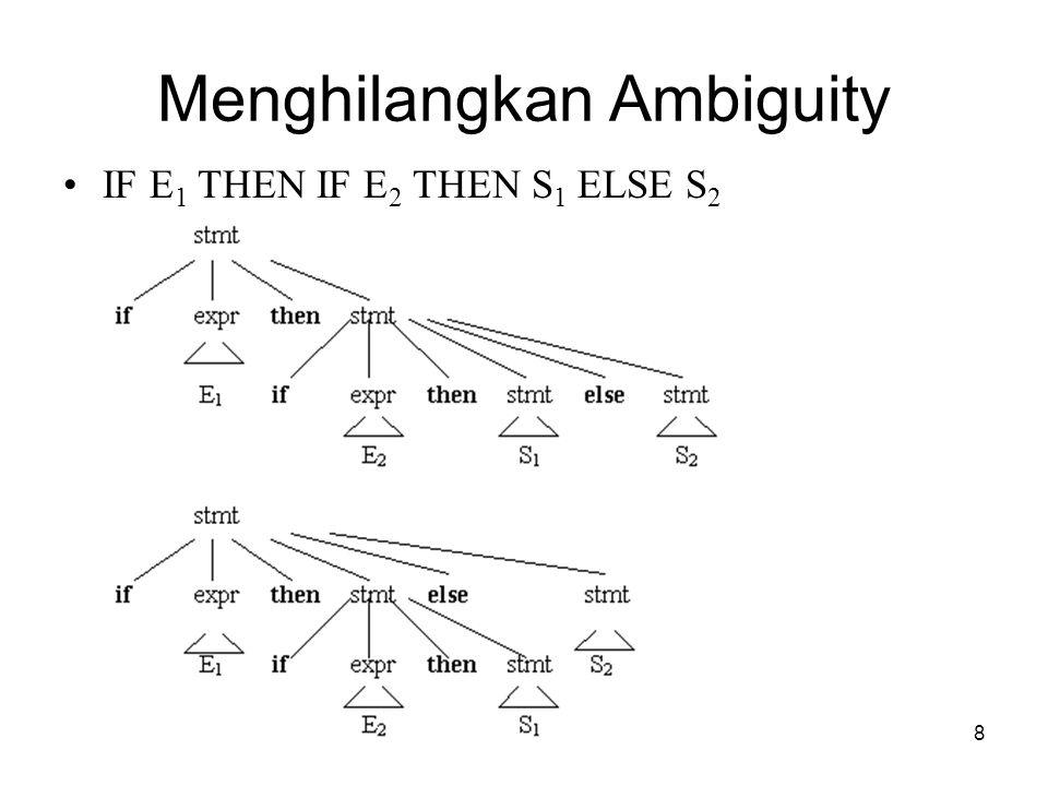 Menghilangkan Ambiguity