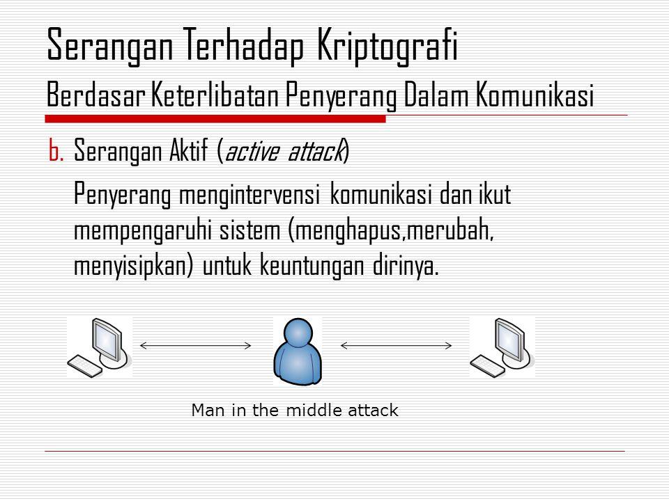 Serangan Terhadap Kriptografi