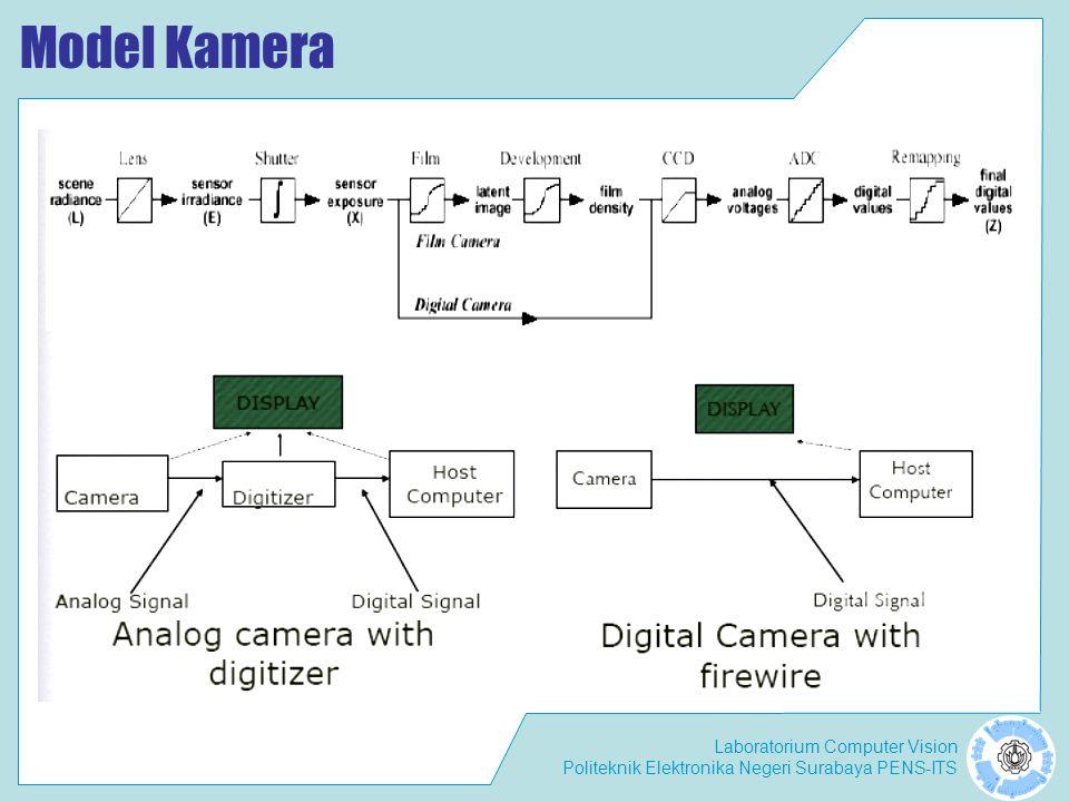 Model Kamera