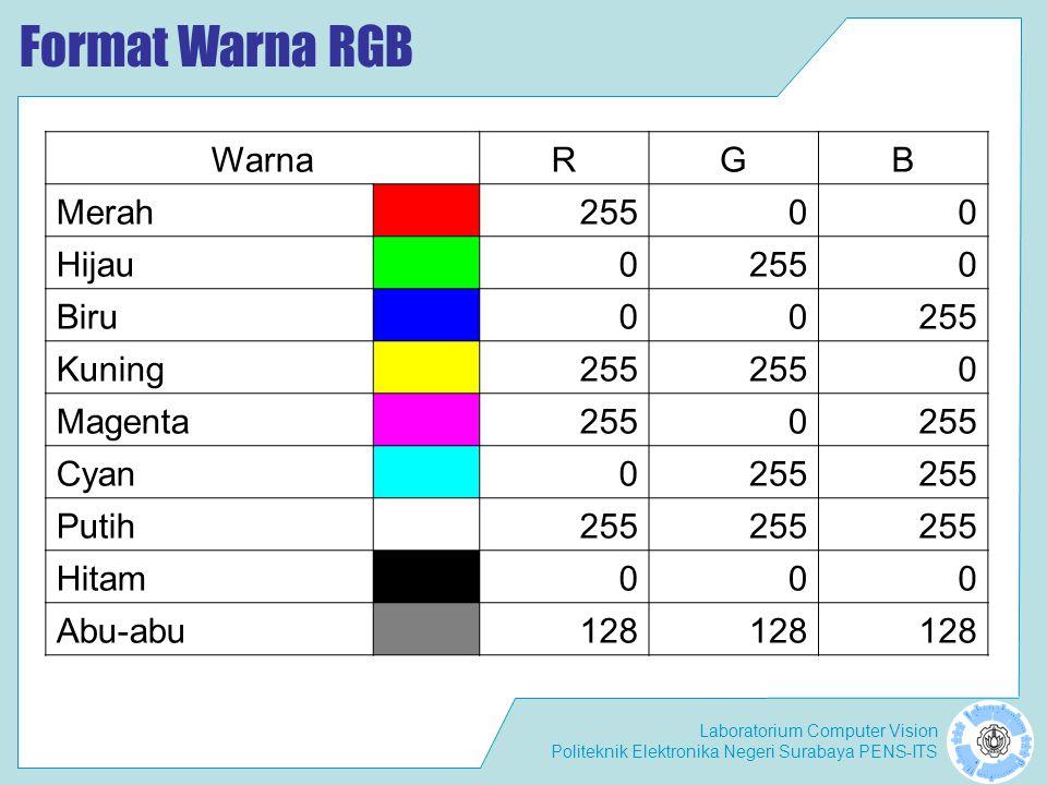 Format Warna RGB Warna R G B Merah 255 Hijau Biru Kuning Magenta Cyan