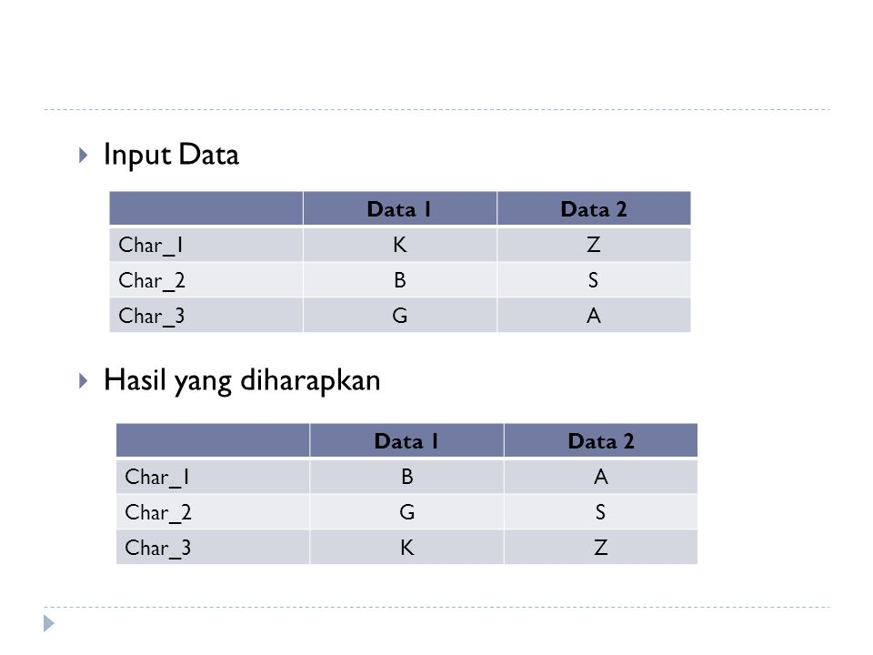 Input Data Hasil yang diharapkan Data 1 Data 2 Char_1 K Z Char_2 B S