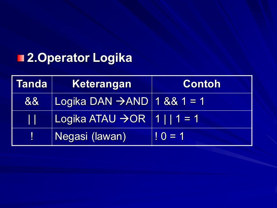 2.Operator Logika Tanda Keterangan Contoh && Logika DAN AND