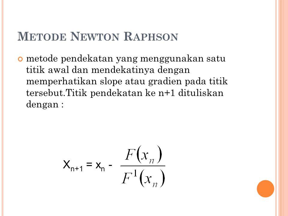 Metode Newton Raphson Xn+1 = xn -
