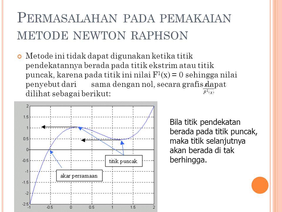 Permasalahan pada pemakaian metode newton raphson