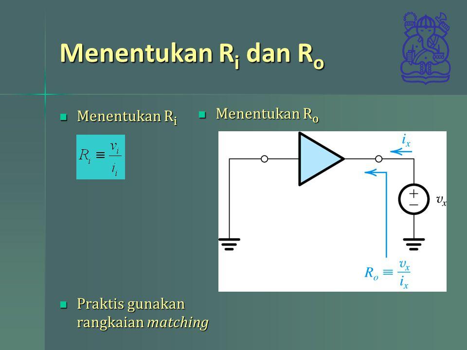 Menentukan Ri dan Ro Menentukan Ri Praktis gunakan rangkaian matching