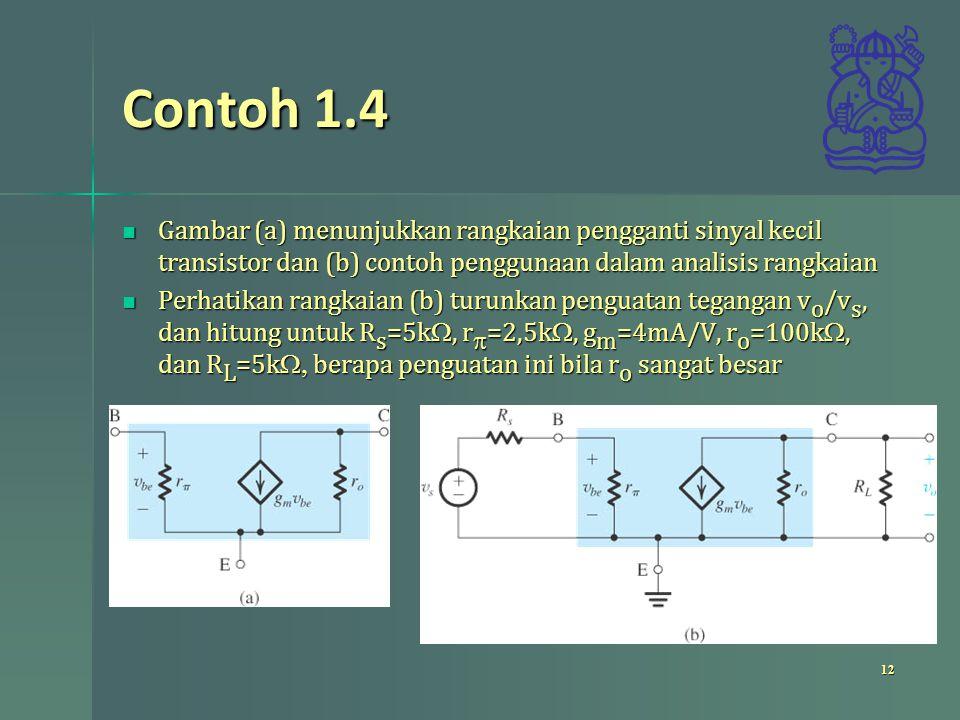 Contoh 1.4 Gambar (a) menunjukkan rangkaian pengganti sinyal kecil transistor dan (b) contoh penggunaan dalam analisis rangkaian.