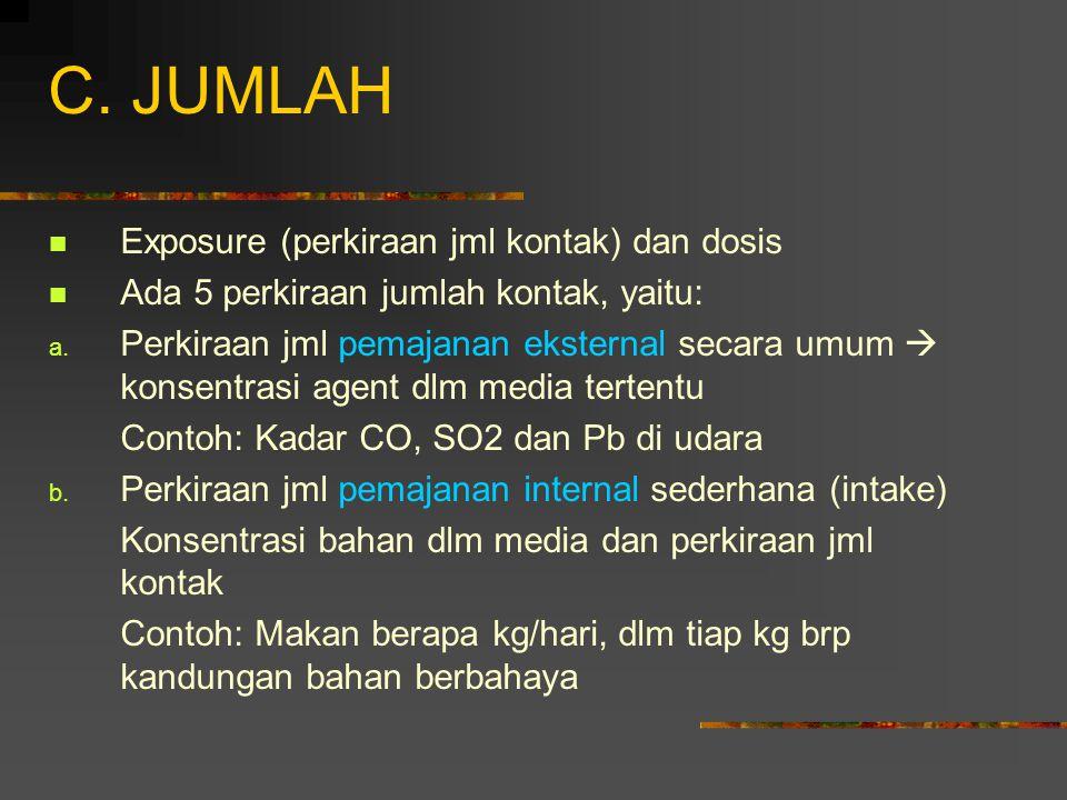 C. JUMLAH Exposure (perkiraan jml kontak) dan dosis