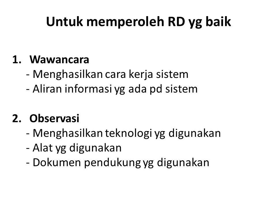 Untuk memperoleh RD yg baik