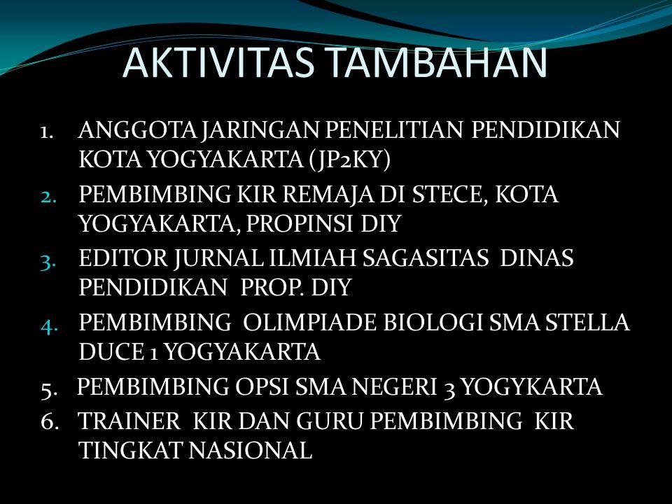 AKTIVITAS TAMBAHAN 1. ANGGOTA JARINGAN PENELITIAN PENDIDIKAN KOTA YOGYAKARTA (JP2KY)