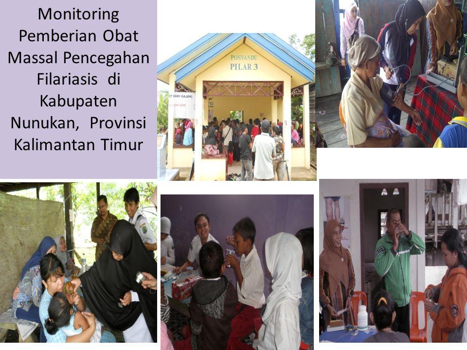 Monitoring Pemberian Obat Massal Pencegahan Filariasis di Kabupaten Nunukan, Provinsi Kalimantan Timur